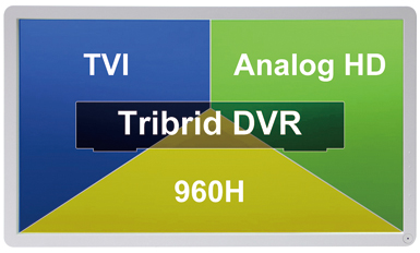 Tribrid HD CCTV Recorder.jpg
